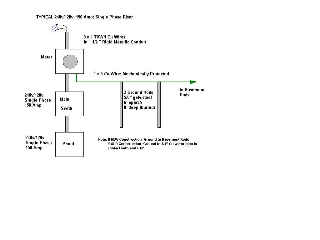Index Of Amauryc Ec2 Images Romex Wiring In Basement Pic1sp
